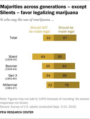 marijuananew